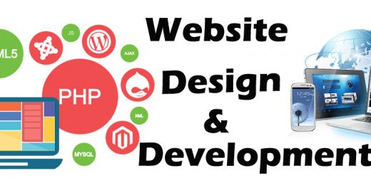 Why Website Design & Development Is Essential for you personally