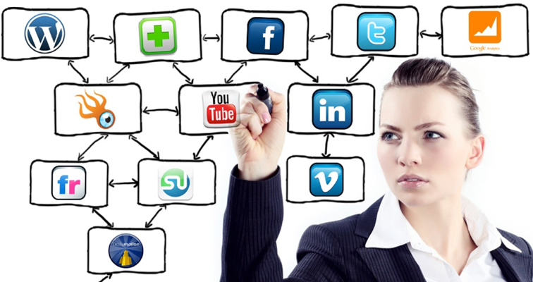 Why Small Business a Social Internet Marketing Consultant